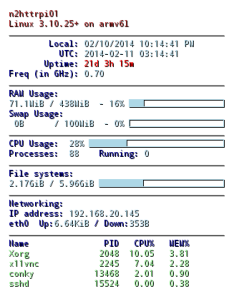 Raspberry Pi Conky Closeup