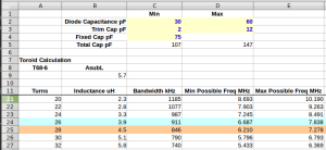 Spreadsheet showing solution for 40m and lower fixed capacitance