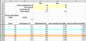 Spreadsheet showing solution for 80m and lower fixed capacitance