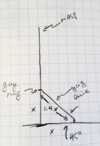 Detail drawing explaining trigonometry